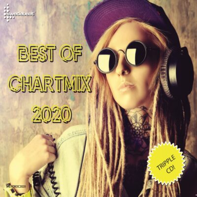 Best of Chartmix 2020 - MTrax Fitness Music