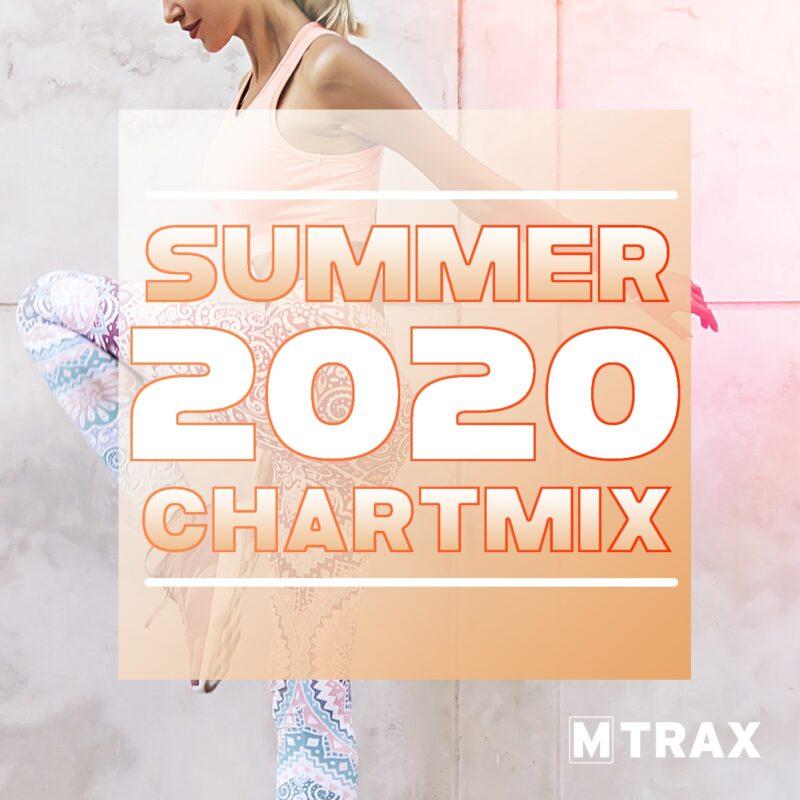 Summer 2020 Chartmix - MTrax Fitness Music